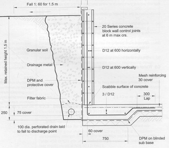 Concrete Block Wall Rebar Spacing Diagram Google Search Concrete Block Walls Concrete Blocks Block Wall