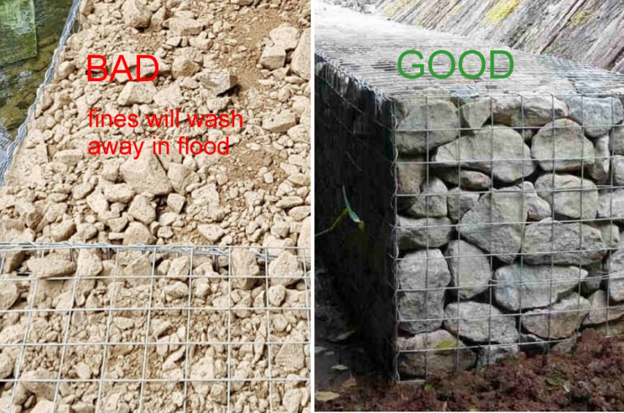 gabion rock comparision